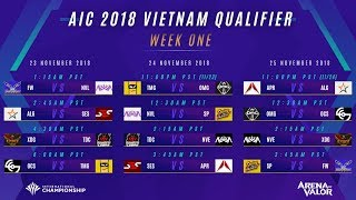 Arena of Valor International Championship Qualifier Stage