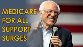 Despite Joe Biden Opposition,  Bernie Sanders' Medicare For All SURGES in Support