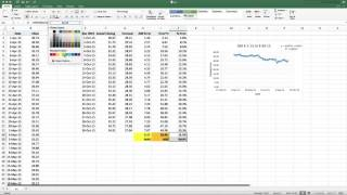Predicting a Stock Price Using Regression