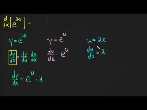2.6 Chain Rule - Example 1 - e^(2x)