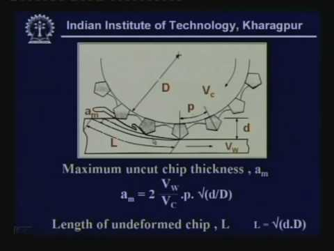 Lecture - 27 Grinding Principle and Application