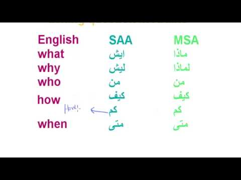 Asking In Modern Standard Arabic And Standard Arabic Accent