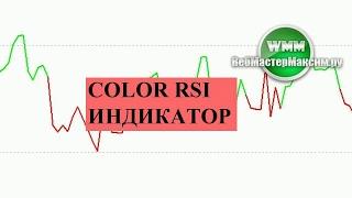 индикатор Color RSI. Настройки и пару слов о применении
