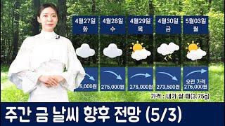 [금값,금시세] 한 주간의 금 날씨 및 향후 전망 (~…