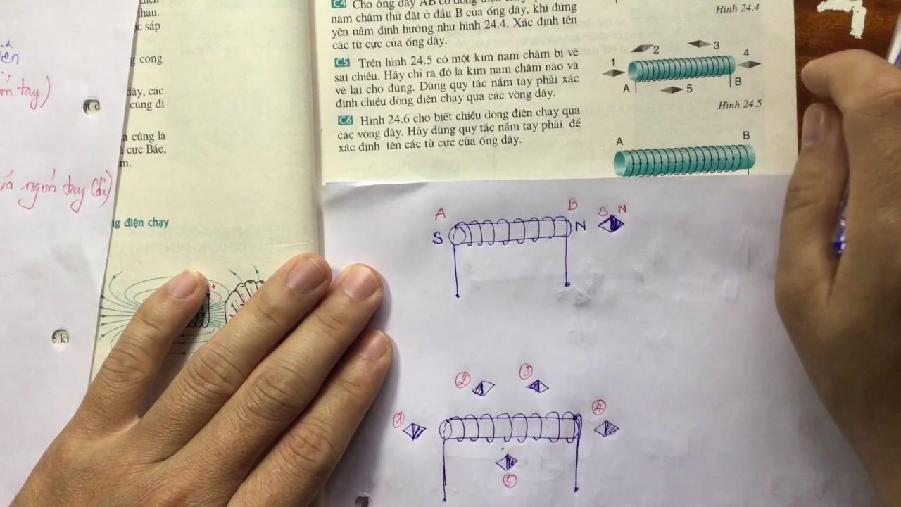 [Vật lí 9] Bài tập VẬN DỤNG SGK Bài 24: TỪ TRƯỜNG ỐNG DÂY – QUY TẮC NẮM TAY PHẢI