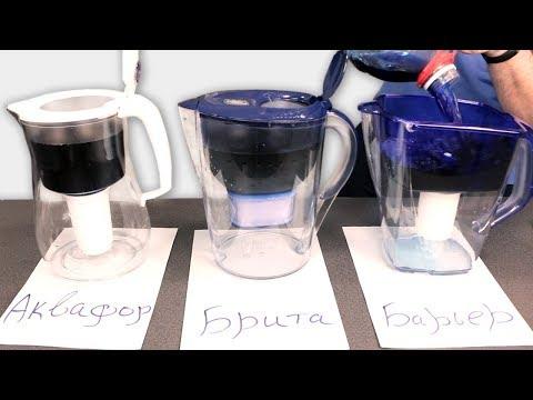 Правда о фильтрах для воды: кто РЕАЛЬНО очищает воду? ЭКСПЕРИМЕНТ!