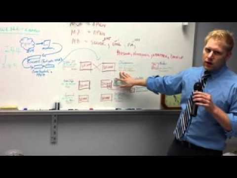 Adam Mastrian Interview Advanced Educational Computing