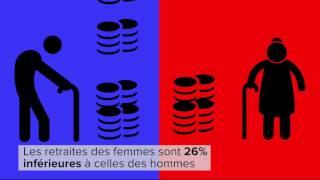 Égalité homme-femme au travail: 5 chiffres à retenir