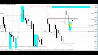 Center Band Rejection Pattern | Live Forex Trade | AUDCAD | 4 Hour Chart