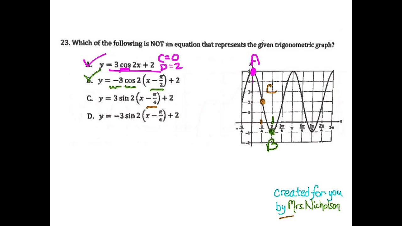 Linear Velocity Equation Trig