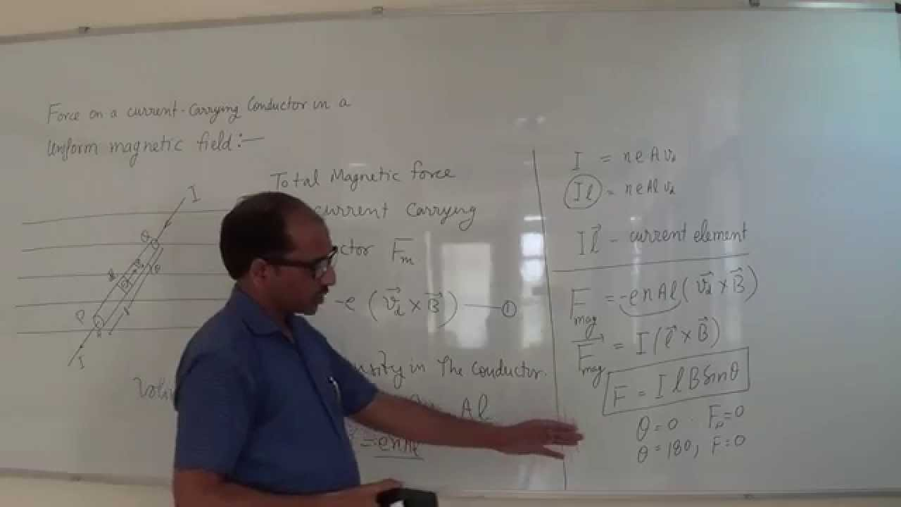 How to find magnetic force on a current carrying conductor - YouTube