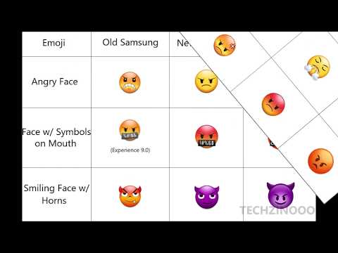 All Samsung Emoji Changes - One UI Update Ft. Apple Comparisons