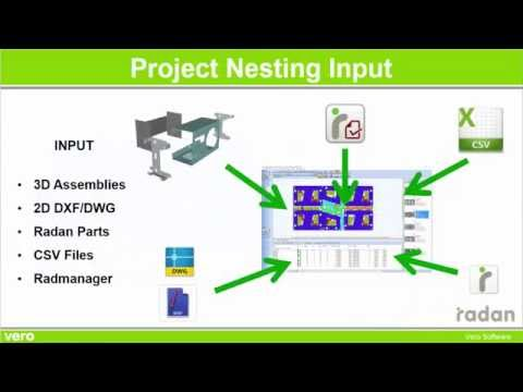 Project Nesting in Radan Radnest раскладка группы деталей на листе