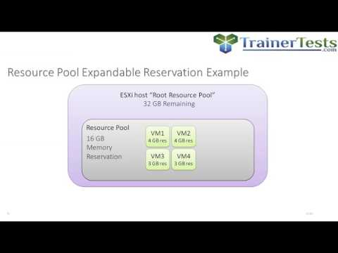VCP6-DCV - vSphere 6 Resource Pools by Rick Crisci