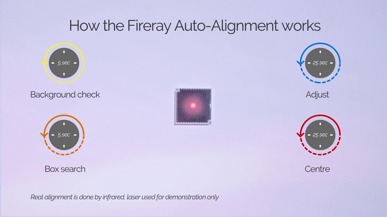 medium resolution of how fireray auto alignment works