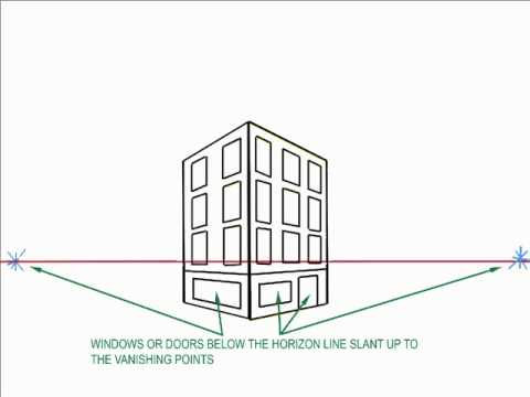 how to draw a city block using 2 point perspective wmv youtube