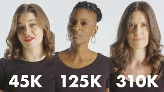 Women with Different Salaries on a Luxury They Can't Afford | Glamour