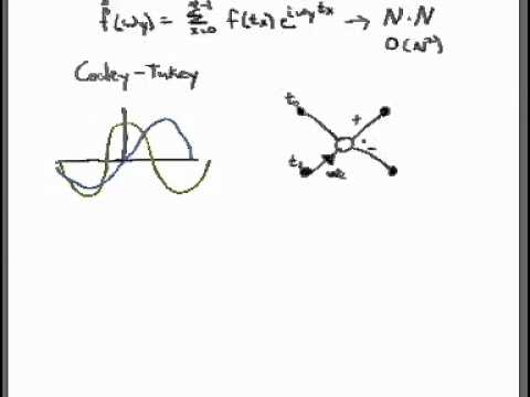 Introduction to a Fast Fourier Transform Algorithm