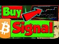 The Most Accurate Altcoin Crypto Signals!  Altchica