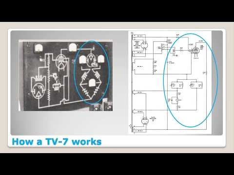 TV-7 Tube Tester Calibration, Repair, and Service - a Practical Guide