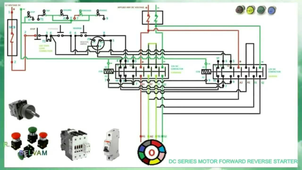 Wiring Diagram For Forward Reverse Single Phase Motor Obiee Architecture How To Work Dc Starter - Series Youtube