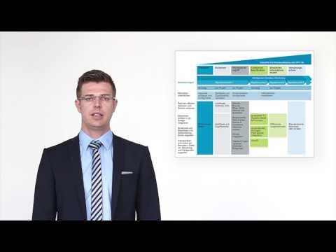 VDMA Leitfaden Industrie 4.0 Kommunikation mit OPC UA