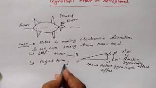Gyroscopic Effect on Aeroplane- Gyroscope Tutorial- 1