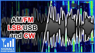 AM FM SSB and CW | Common Modulation You'll See on SDR