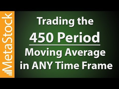 Trading the 450 Period Moving Average in any Time Frame - Updated