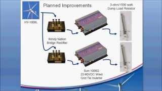 Windmax HY-1000L Wind Turbine Power Chart Update Grid Tied