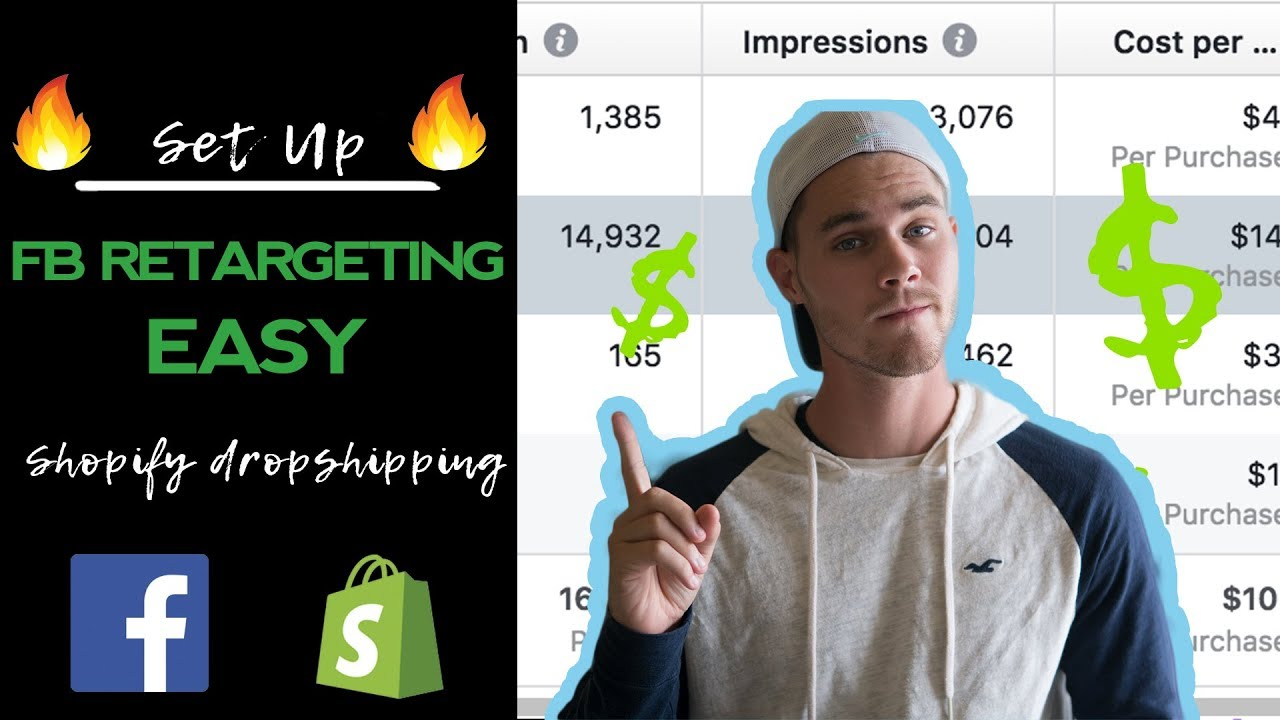 How To Set Up Facebook Retargeting Ads For Cheap Conversions - Shopify Dropshipping