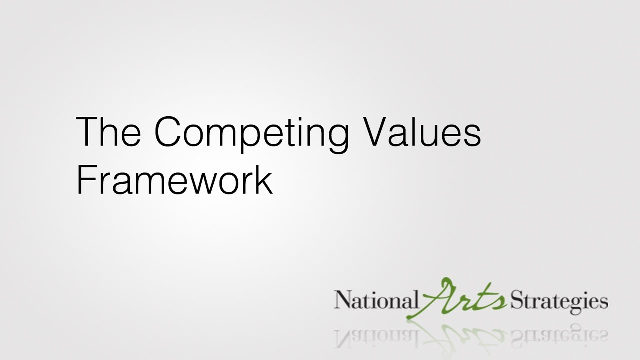 the competing values framework What is the competing values framework explanation the competing values framework of robert quinn and rohrbaugh is a theory that was developed initially from.