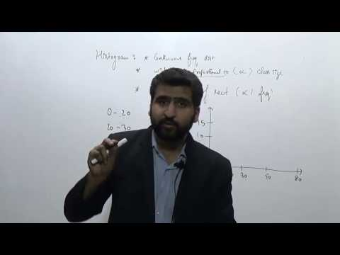 Statistics.3-Graphical Representation Of Data | Bar Graphs And Histograms | Data Analysis |JEE |CAT