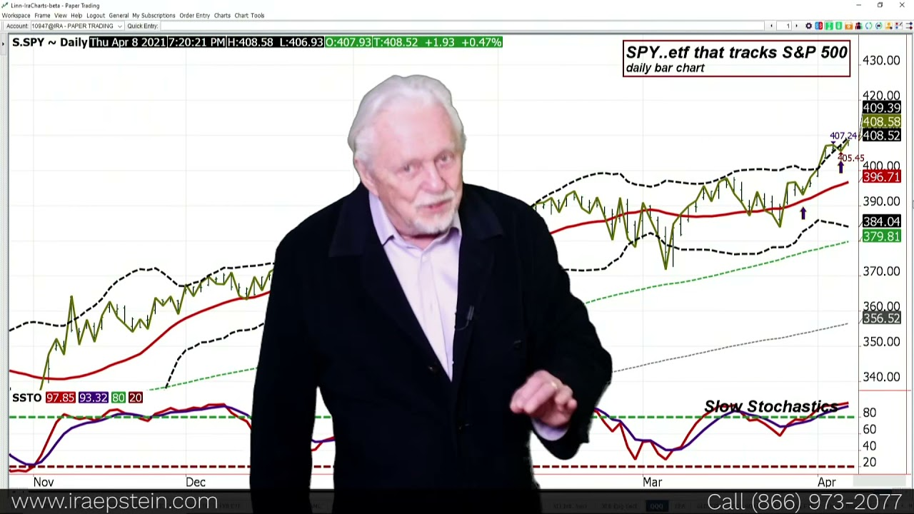 Download Ira Epstein's SPDR-ETF Video for 4 8 2021