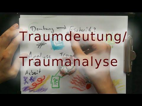 Traumdeutung, Traumanalyse - wie funktioniert's?