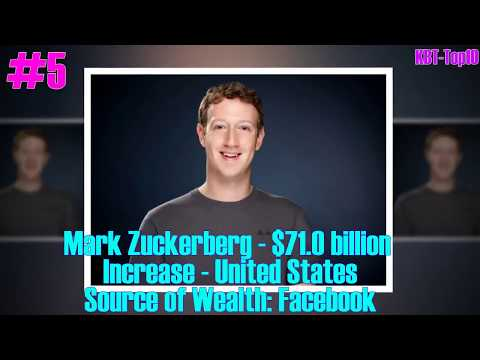 Top 10 Richest People in 2018 / The World's Top 10 Billionaires