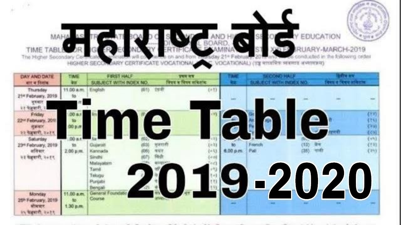10th 12th Maharashtra Board Time Table 2019 Ssc Board Time Table