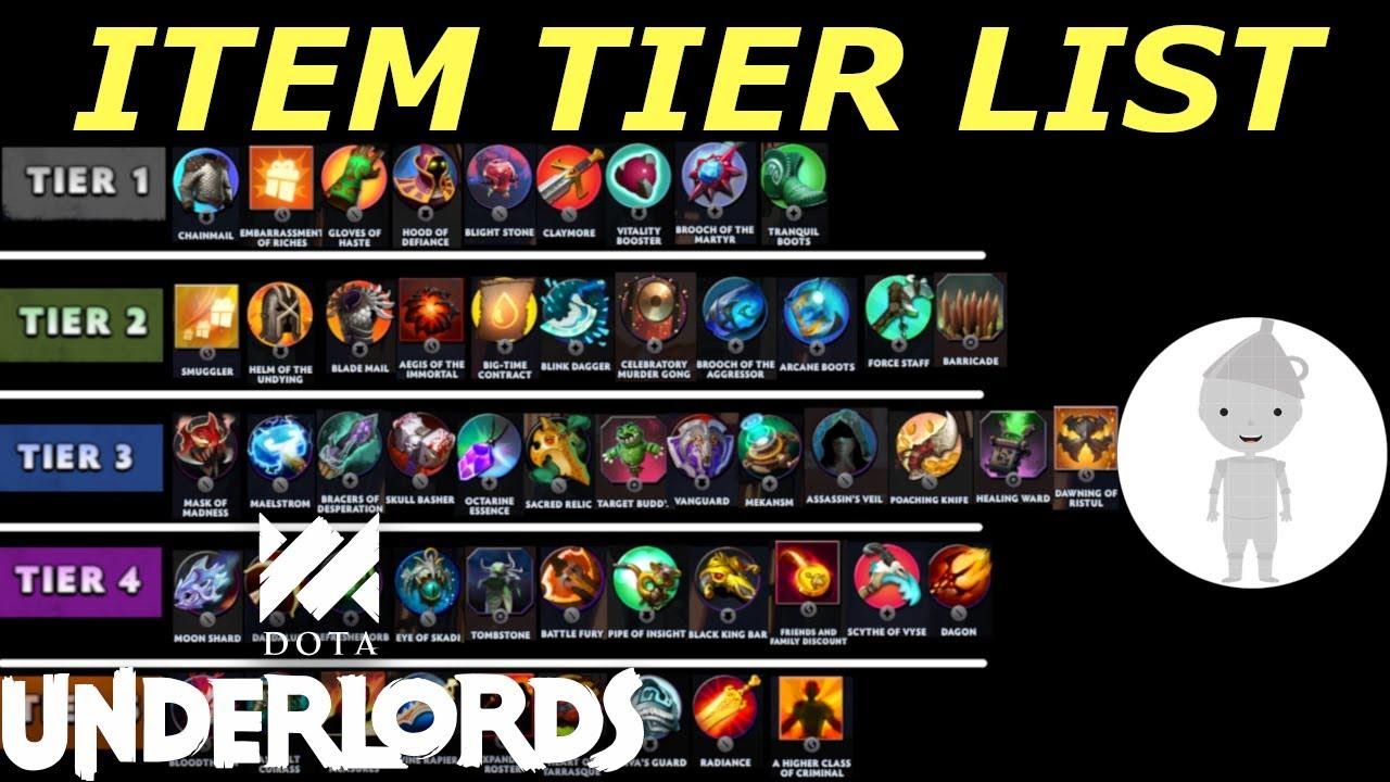 dota 2 hero tier list