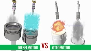 Ottomotor vs Dieselmotor