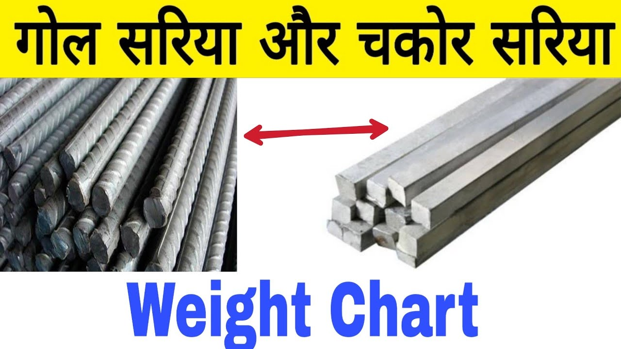 Mild steel bar round and square bar weight chart youtube mild steel bar round and square bar weight chart nvjuhfo Images