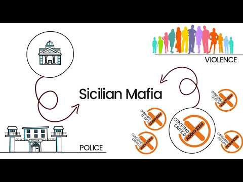 Social simulation: a model to fight the Mafia