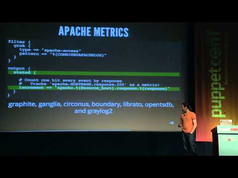 logging: logstash and other things - Jordan Sissel of DreamHost - PuppetConf '12