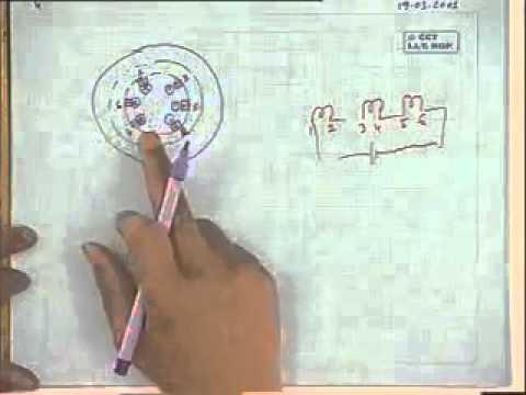 25 M M F Distribution in Rotating Machine