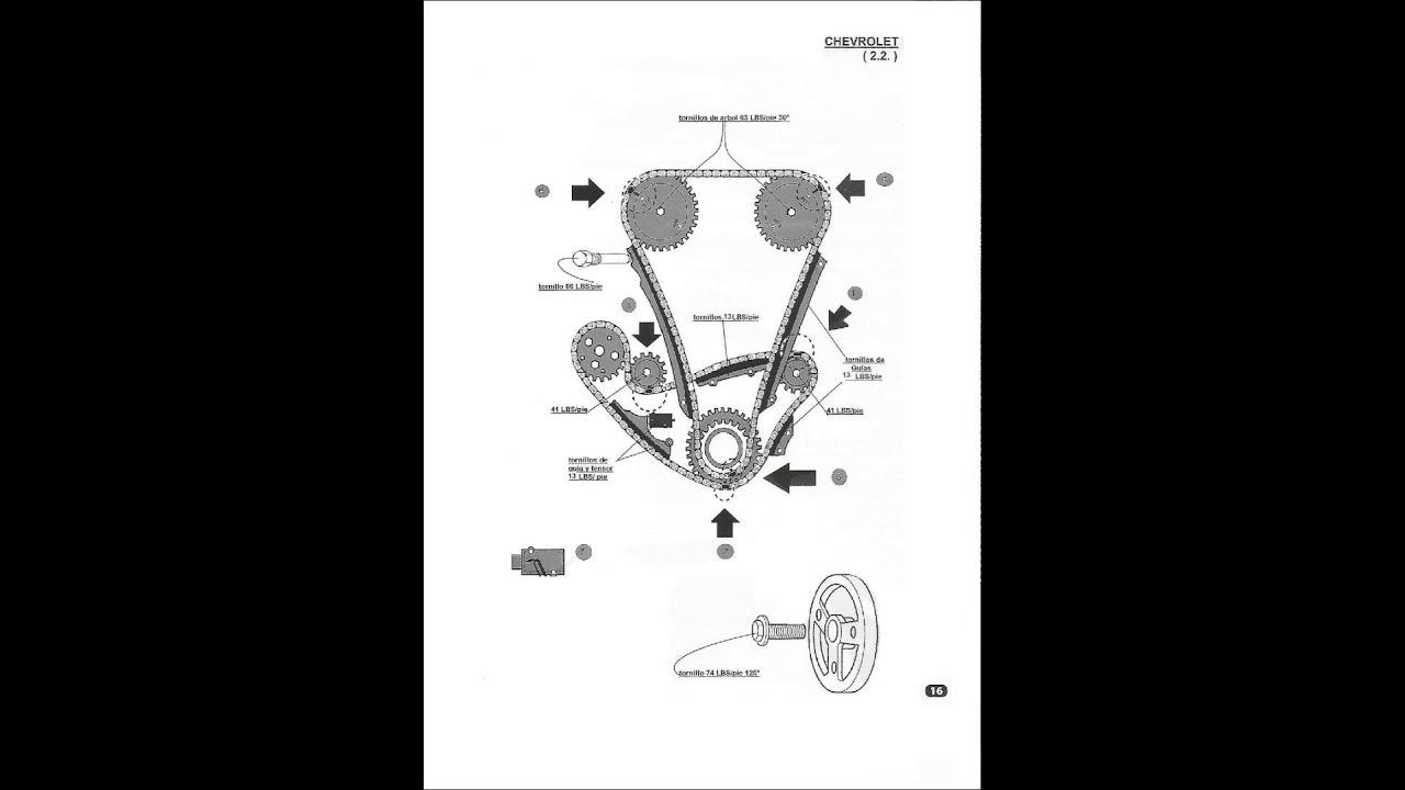 diagrama de tiempo cavalier 2 2 ecotec