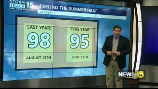 Lafayette Summer Climate