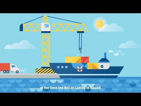 Export Finance - How it Works
