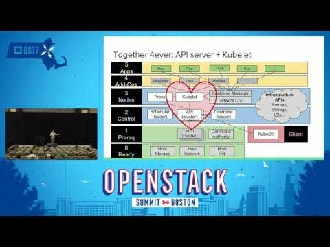 Open Hybrid Kubernetes + OpenStack Helm Deployment using Community Automation