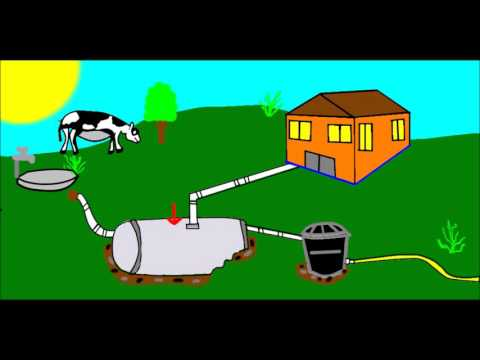 biodigestor gas metano youtube