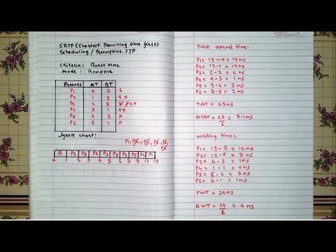 Preemptive SJF | CPU Scheduling Algorithm [Hindi]