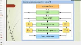 КП ПМ 02 Мишкин 7 занятие схема технологического процесса на объекте проектирования(, 2016-02-09T03:31:45.000Z)